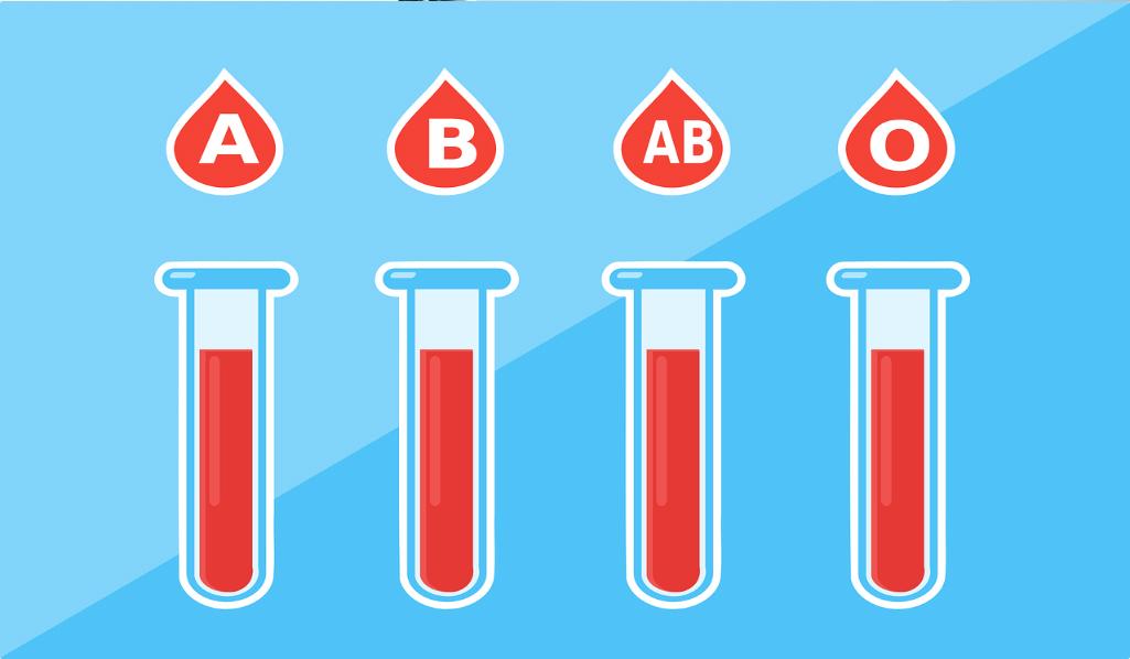 Blodtypers kost og personligheder
